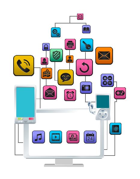 Software Development Oman | Advanced IT LLC | Software