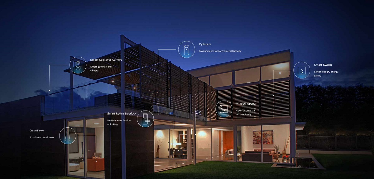 SMART SECURITY, ENVIRONMENT, AND CONTROL